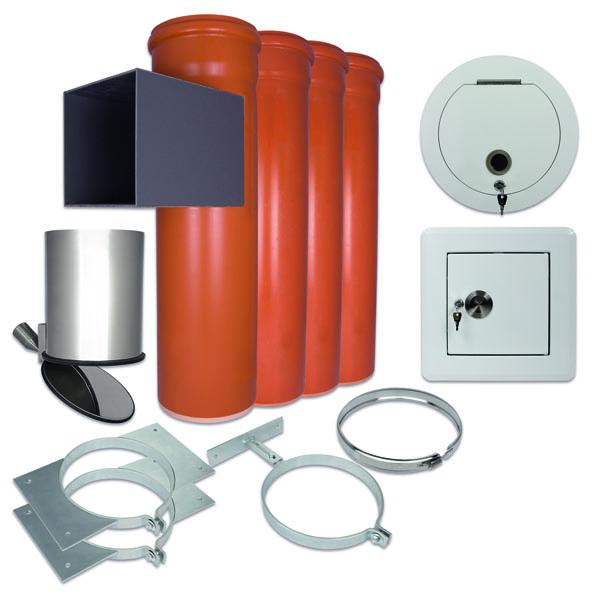 Komplett-Set PVC 250